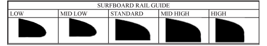 RAIL-GUIDE